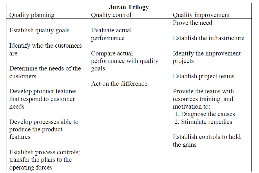 Journal Articles On Quality Control In Japan 37